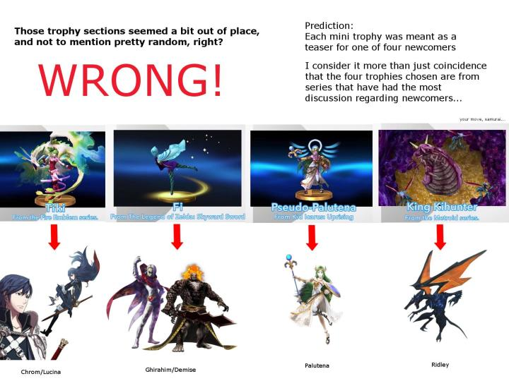 Smash Bros Theory